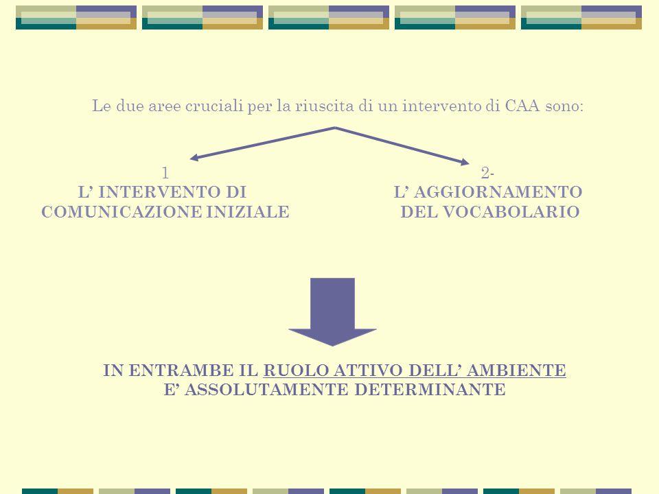 Le due aree cruciali per la riuscita di un intervento di CAA sono: