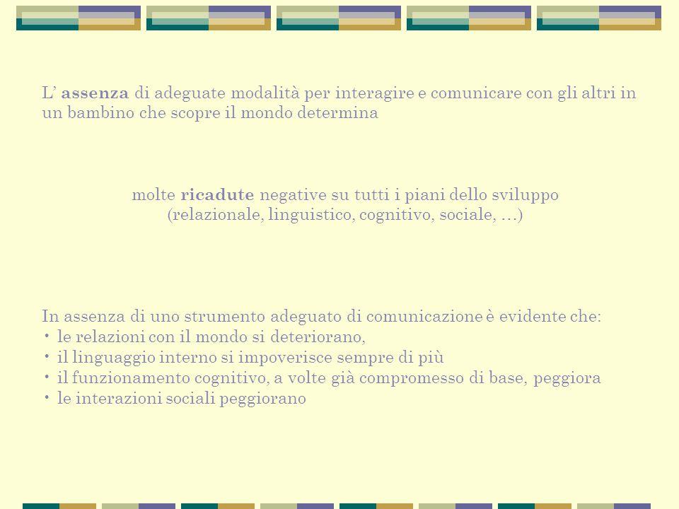 La comunicazione aumentativa e alternativa ppt scaricare for Piani di cabina di base di base