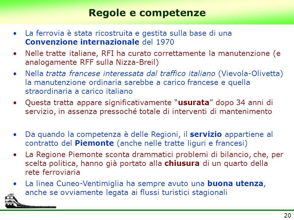 Regole e competenze La ferrovia è stata ricostruita e gestita sulla base di una Convenzione internazionale del 1970.
