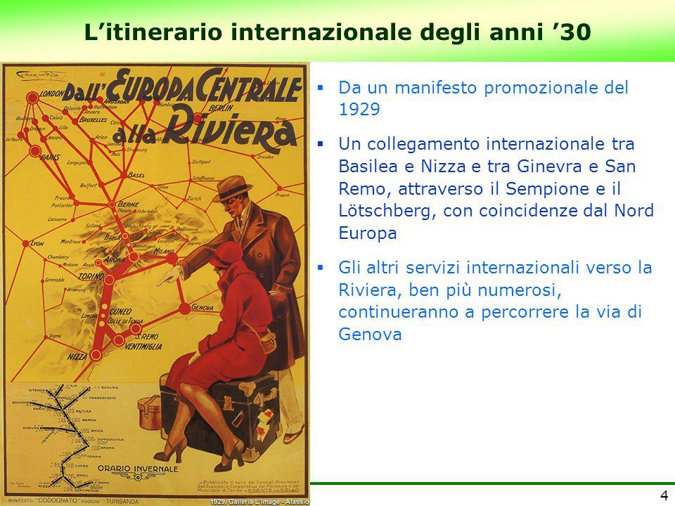 L'itinerario internazionale degli anni '30