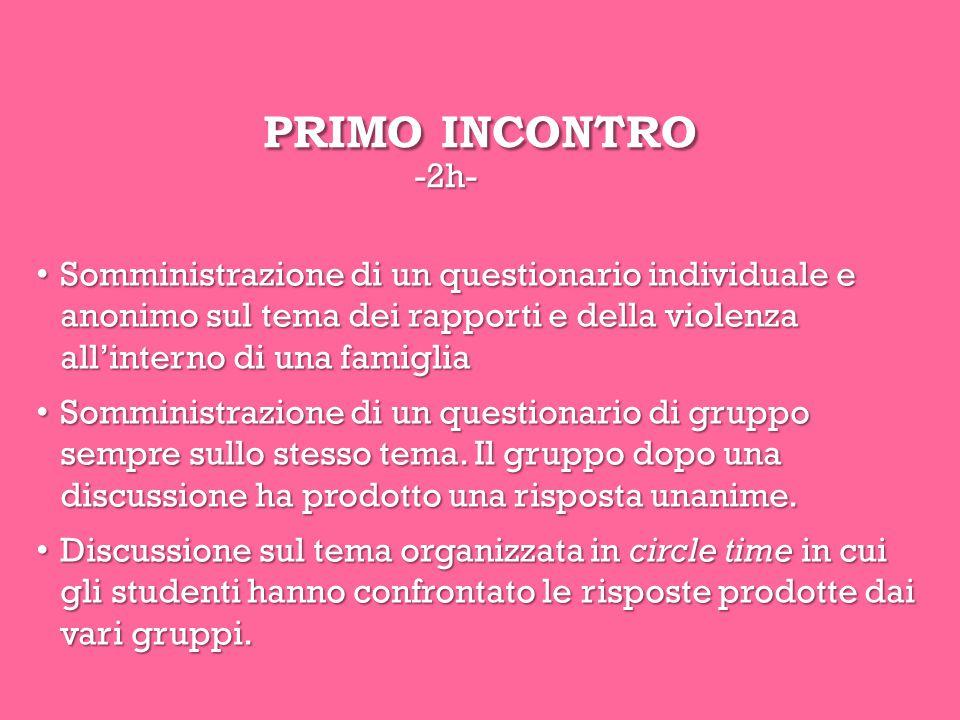 PRIMO INCONTRO -2h- Somministrazione di un questionario individuale e anonimo sul tema dei rapporti e della violenza all'interno di una famiglia.