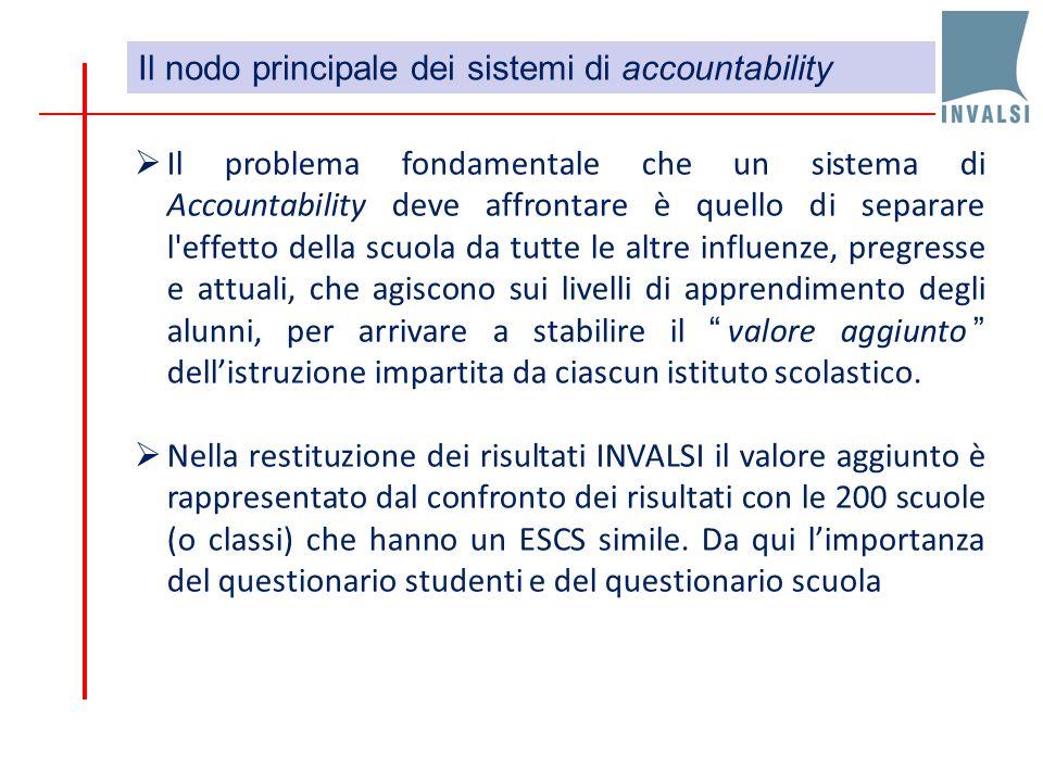 Il nodo principale dei sistemi di accountability