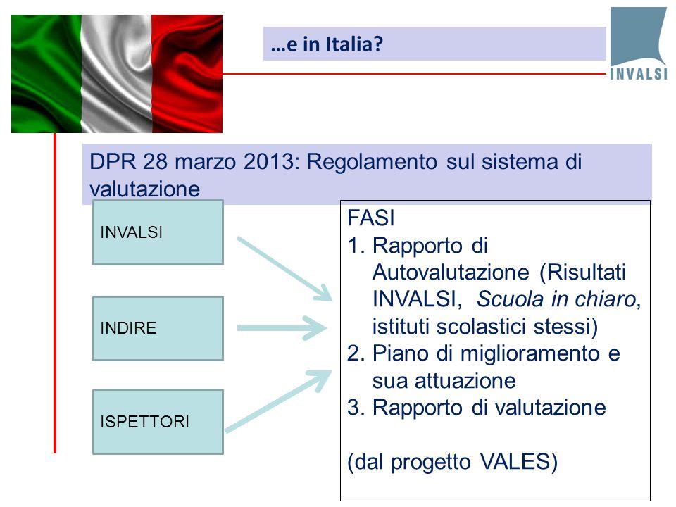 DPR 28 marzo 2013: Regolamento sul sistema di valutazione