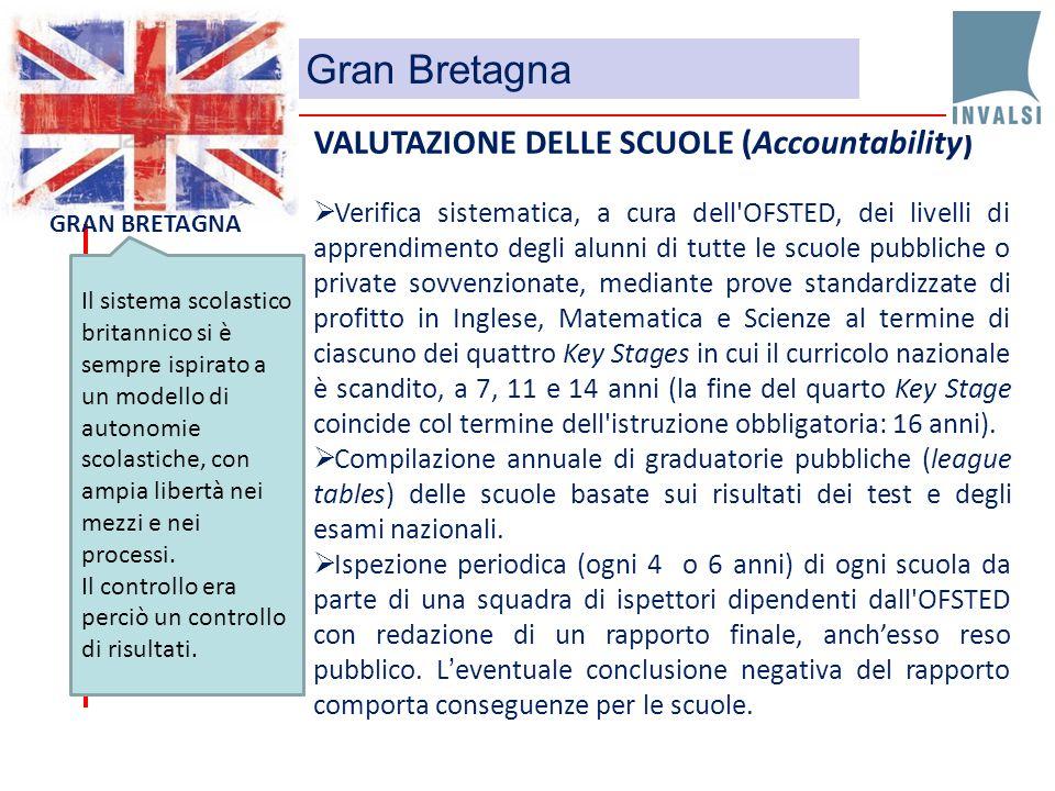 Gran Bretagna VALUTAZIONE DELLE SCUOLE (Accountability)