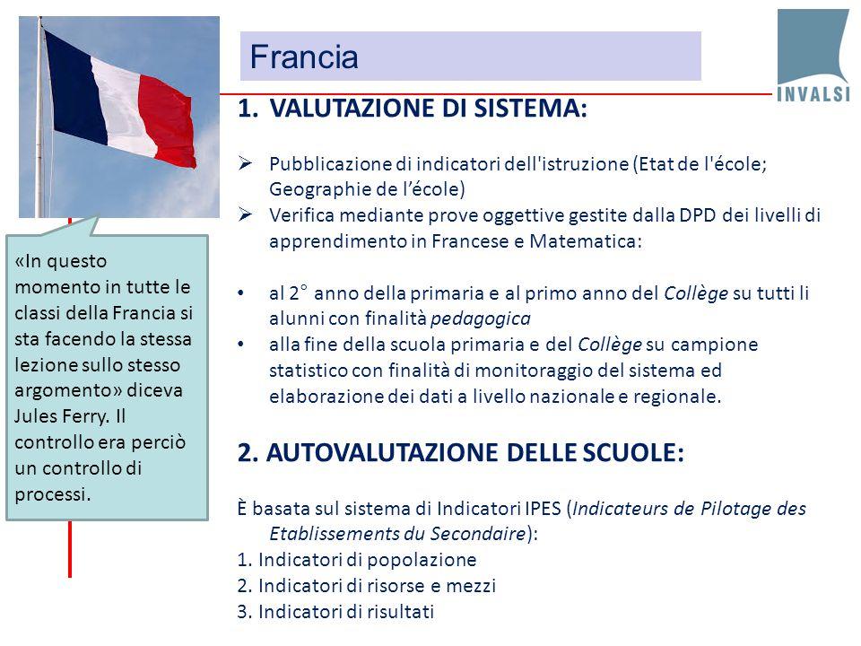 Francia VALUTAZIONE DI SISTEMA: 2. AUTOVALUTAZIONE DELLE SCUOLE: