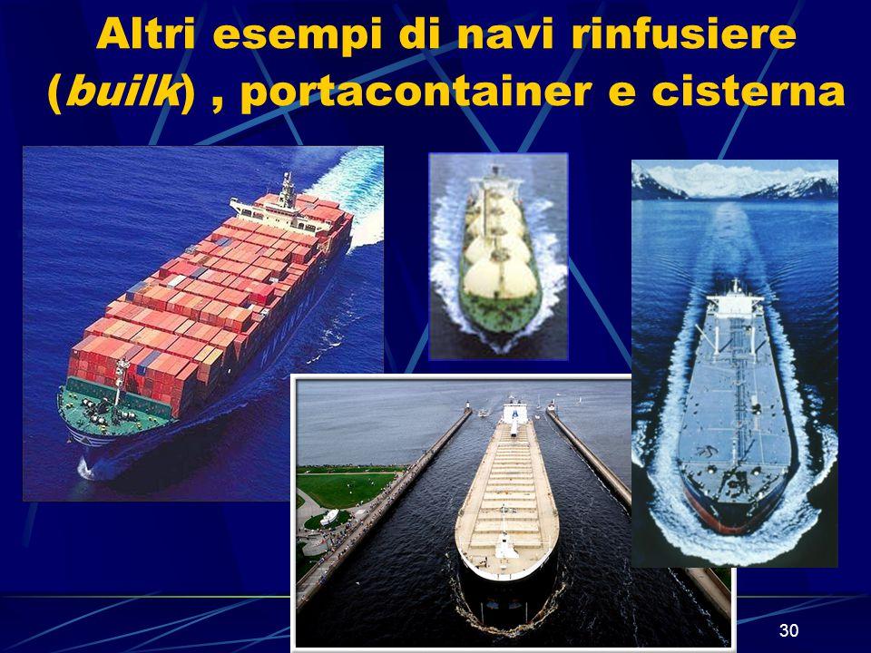 Altri esempi di navi rinfusiere (builk) , portacontainer e cisterna