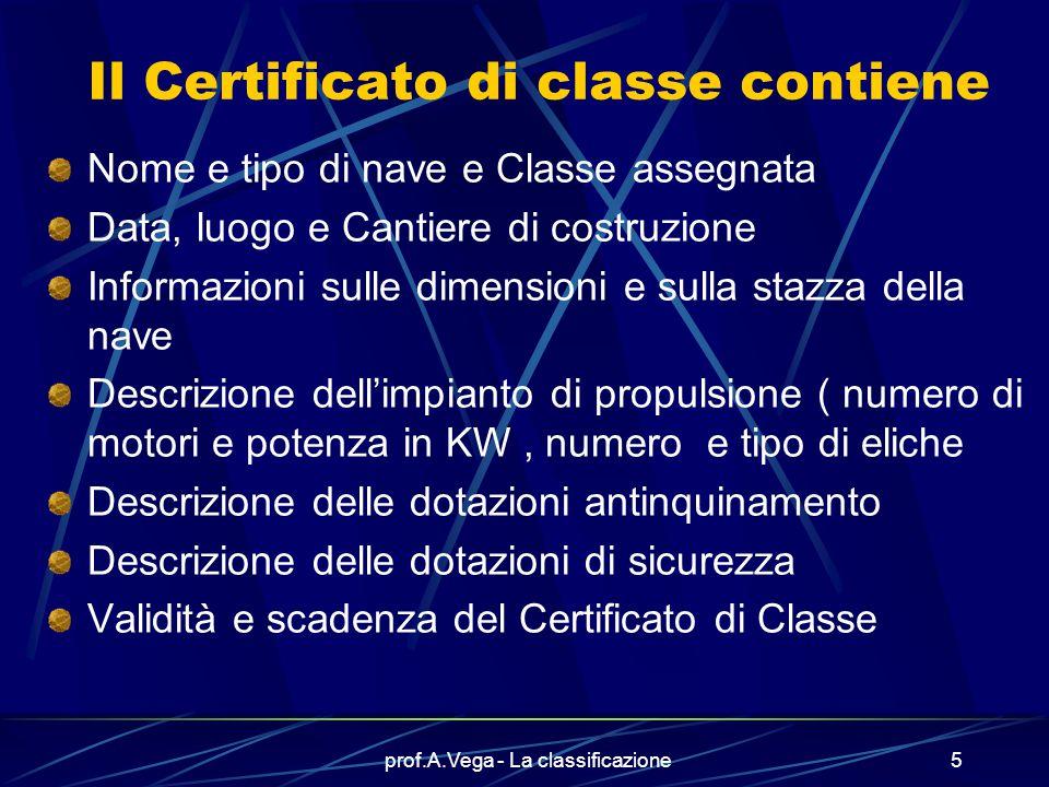 Il Certificato di classe contiene