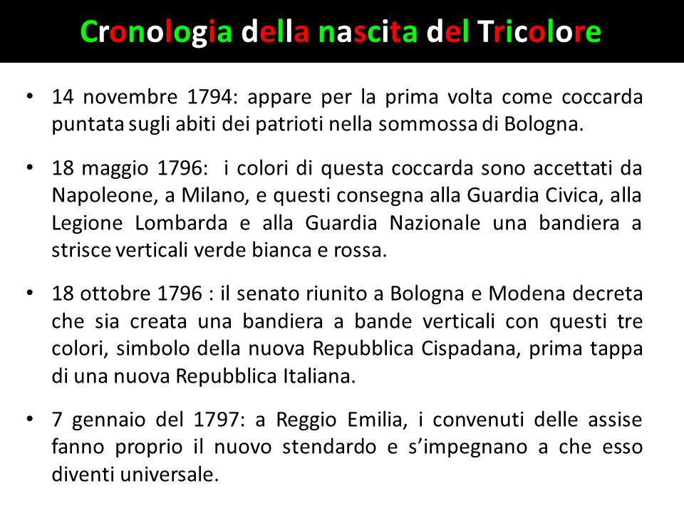 Cronologia della nascita del Tricolore