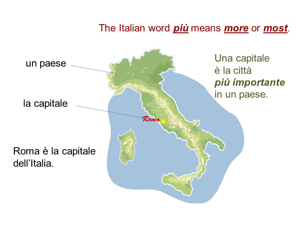 The Italian word più means more or most.