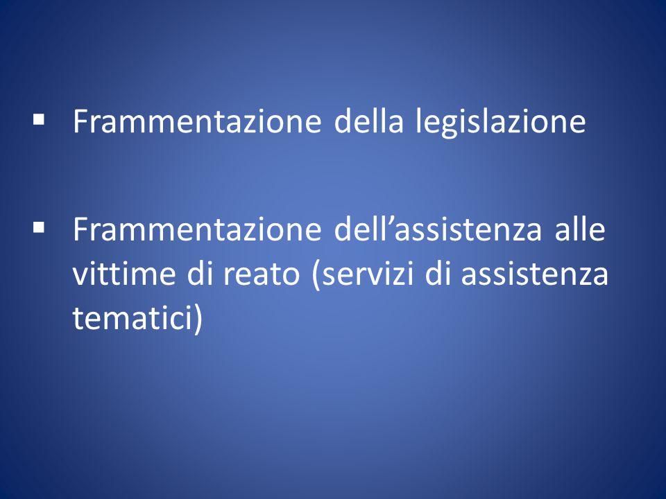 Frammentazione della legislazione
