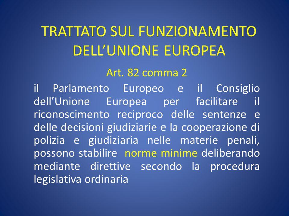 TRATTATO SUL FUNZIONAMENTO DELL'UNIONE EUROPEA