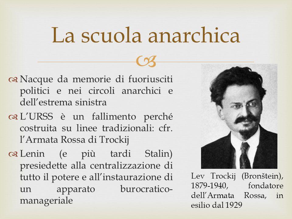 La scuola anarchica Nacque da memorie di fuoriusciti politici e nei circoli anarchici e dell'estrema sinistra.