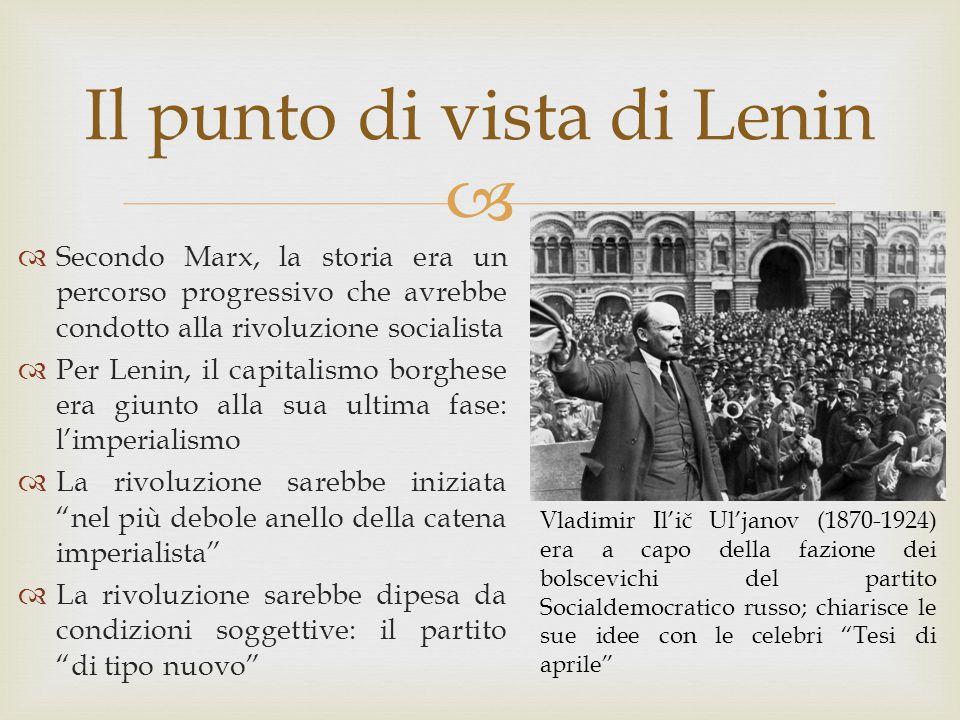 Il punto di vista di Lenin