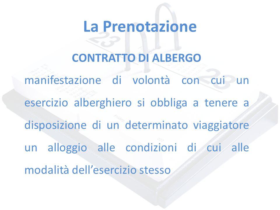 La Prenotazione CONTRATTO DI ALBERGO