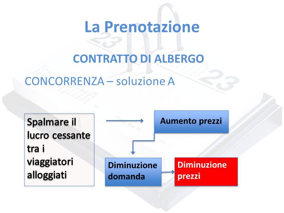 La Prenotazione CONTRATTO DI ALBERGO CONCORRENZA – soluzione A