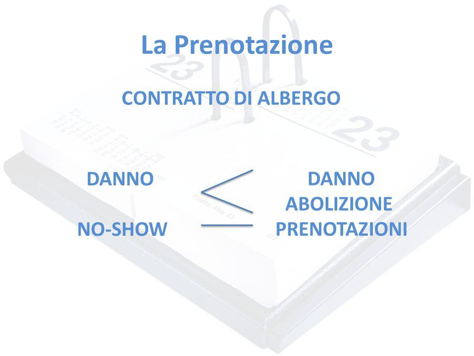 La Prenotazione CONTRATTO DI ALBERGO DANNO DANNO ABOLIZIONE NO-SHOW