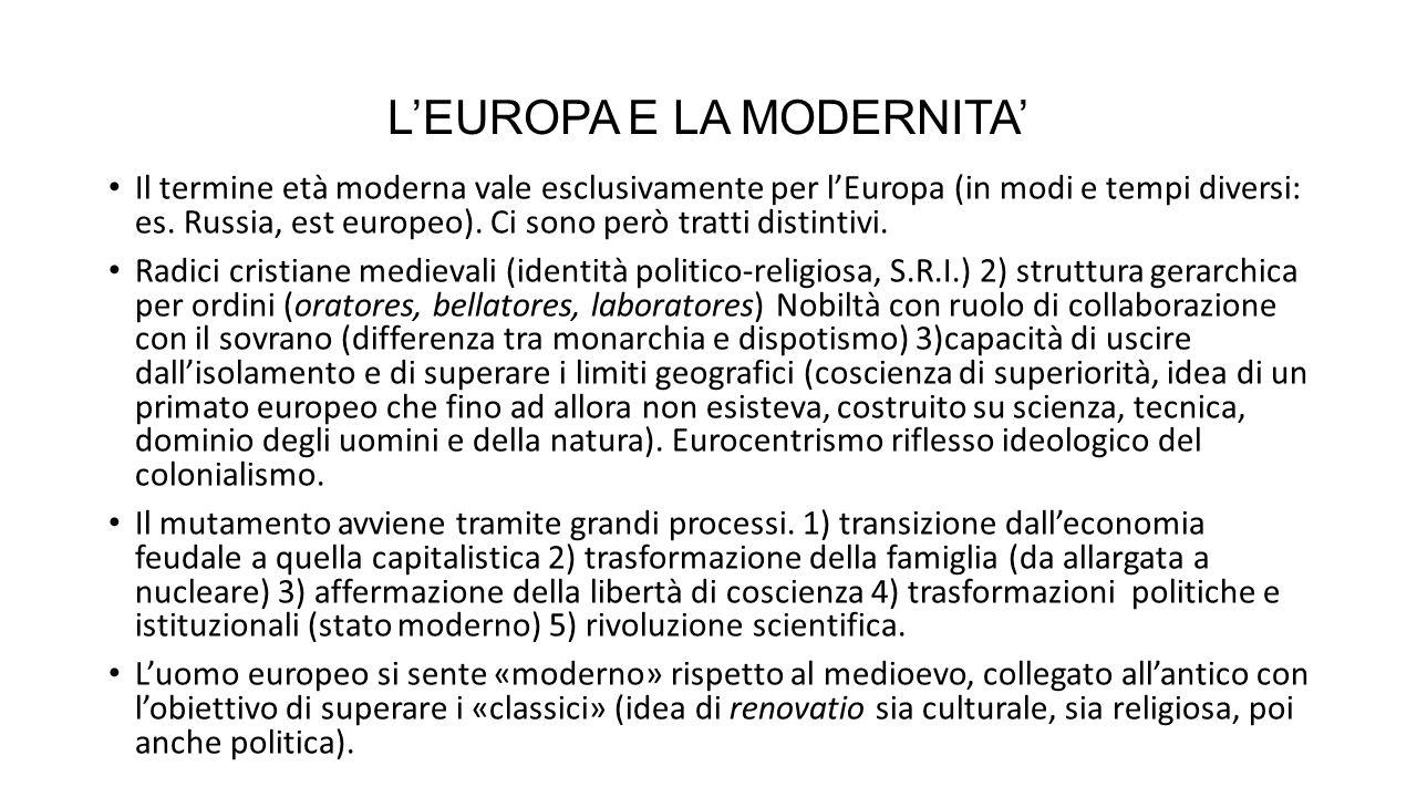 L'EUROPA E LA MODERNITA'