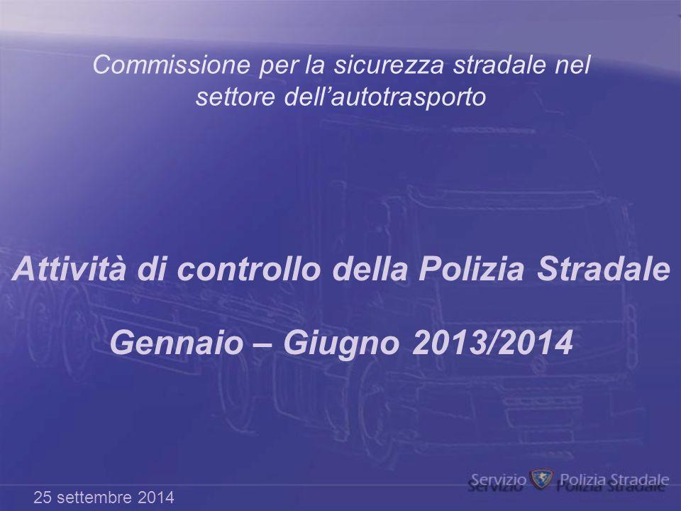Commissione per la sicurezza stradale nel settore dell'autotrasporto