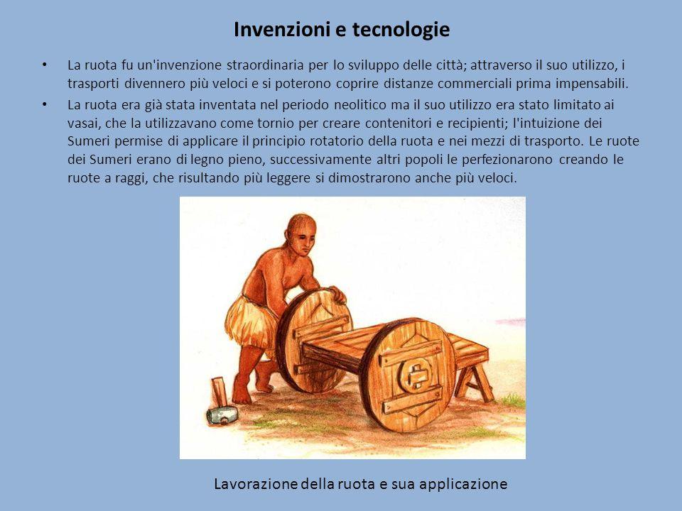 Invenzioni e tecnologie