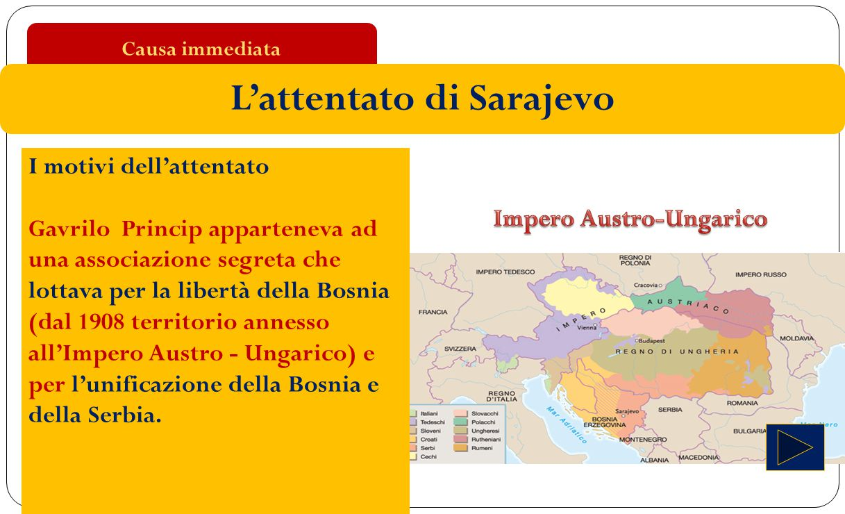 L'attentato di Sarajevo Impero Austro-Ungarico