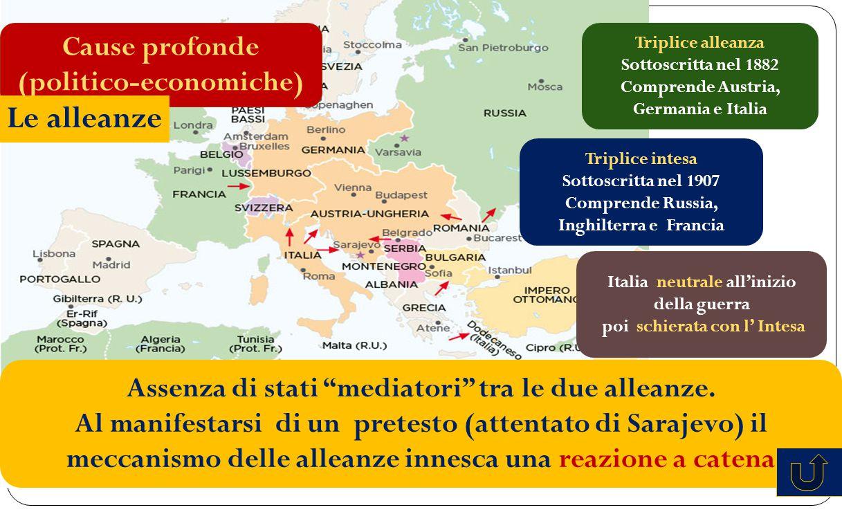 Le alleanze Cause profonde (politico-economiche)