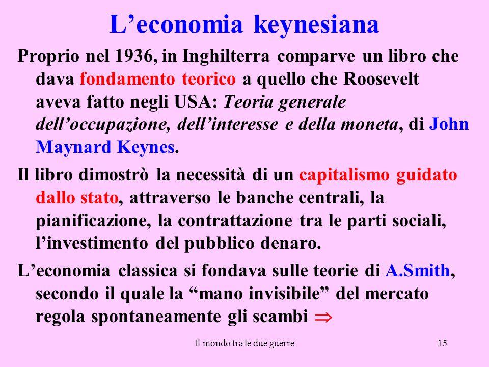 L'economia keynesiana