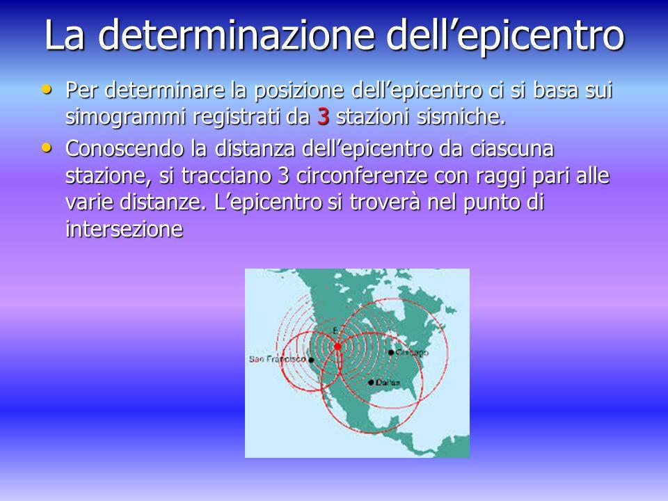 La determinazione dell'epicentro