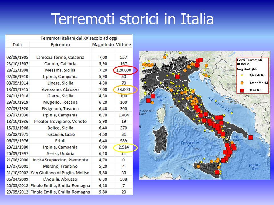 Terremoti storici in Italia