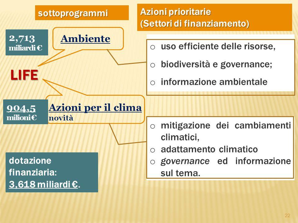LIFE Azioni prioritarie sottoprogrammi (Settori di finanziamento)