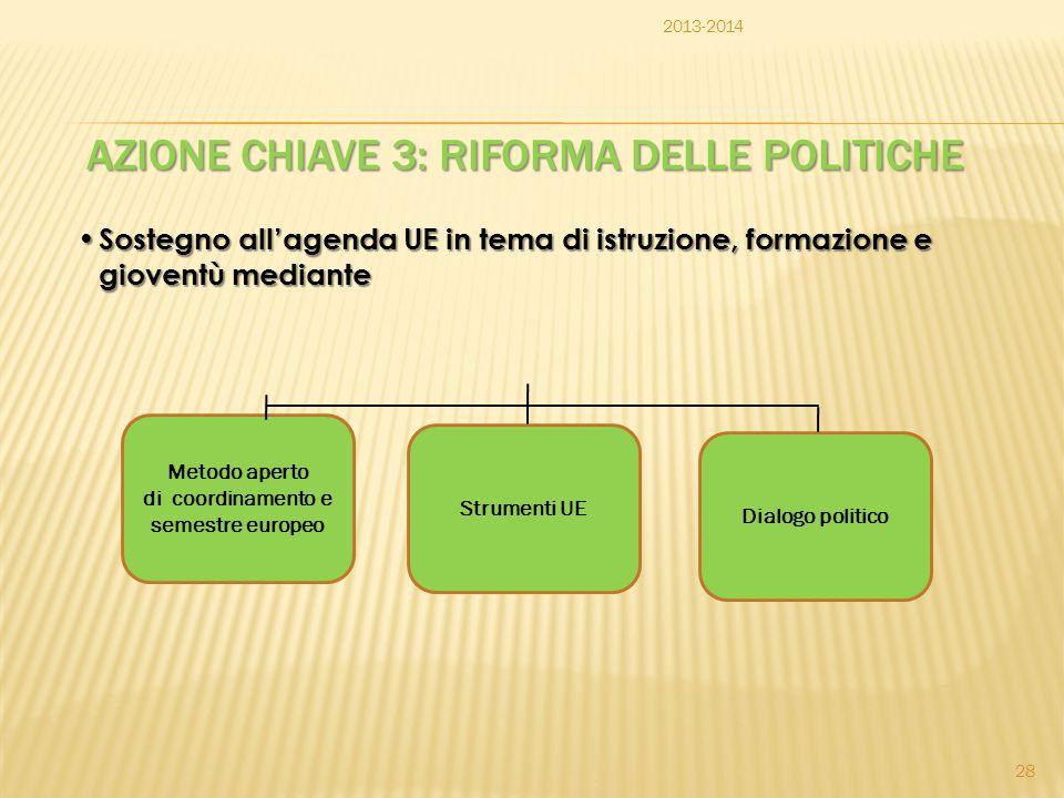 Azione chiave 3: Riforma delle politiche