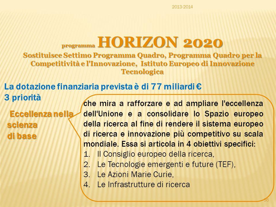 La dotazione finanziaria prevista è di 77 miliardi € 3 priorità