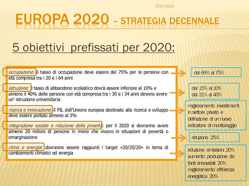 Europa 2020 – strategia decennale
