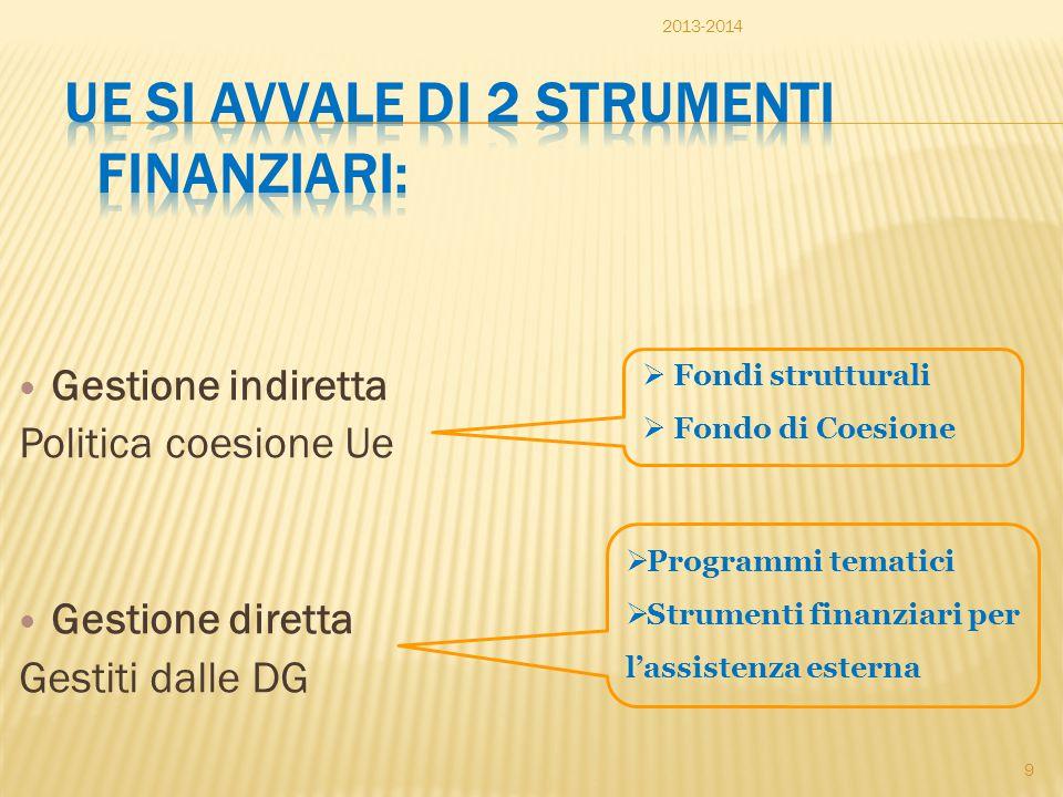 Ue si avvale di 2 strumenti finanziari: