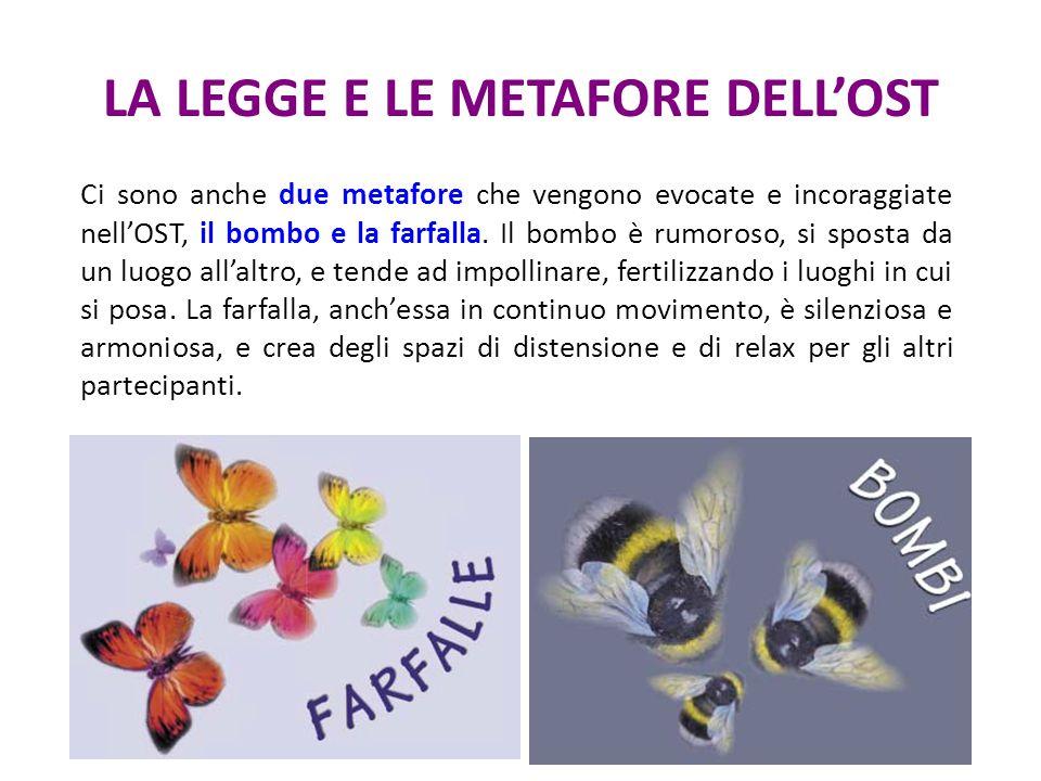 LA LEGGE E LE METAFORE DELL'OST