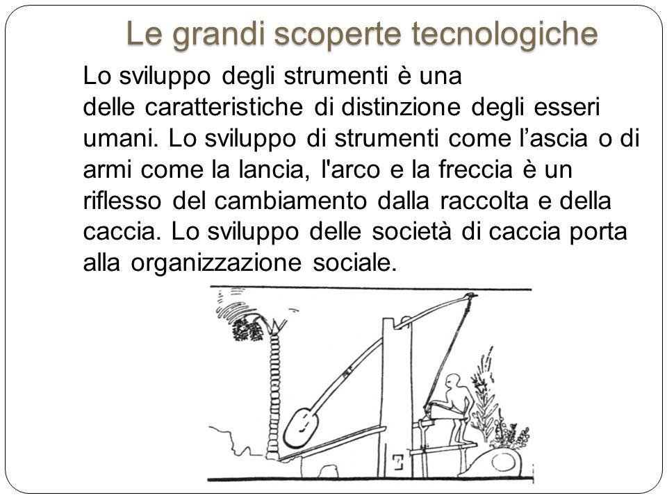 Le grandi scoperte tecnologiche