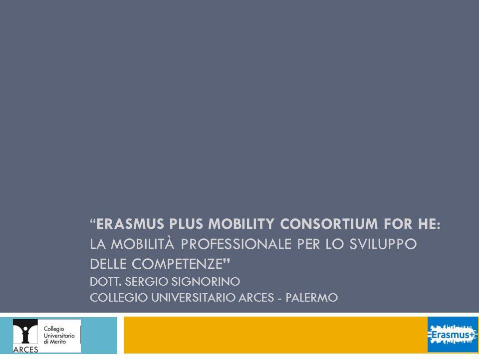 ERASMUS PLUS Mobility consortium for HE: La mobilità professionale per lo sviluppo delle competenze Dott.