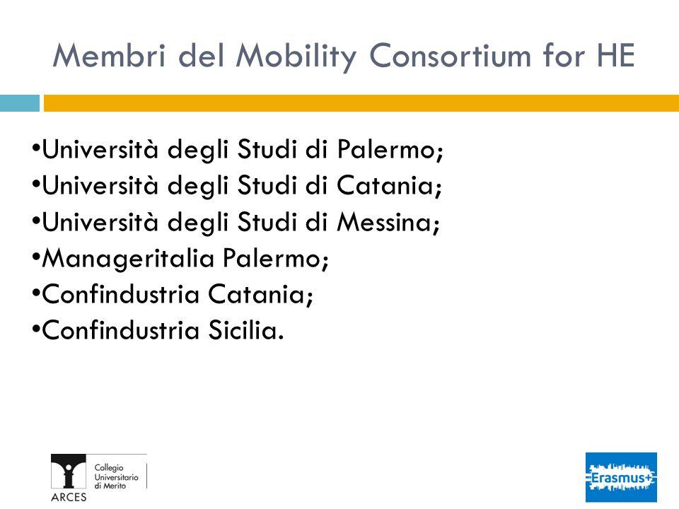 Membri del Mobility Consortium for HE