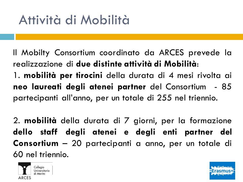 Attività di Mobilità Il Mobilty Consortium coordinato da ARCES prevede la realizzazione di due distinte attività di Mobilità: