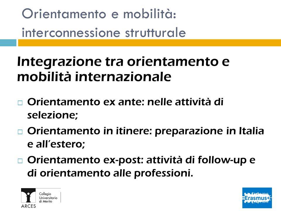 Orientamento e mobilità: interconnessione strutturale