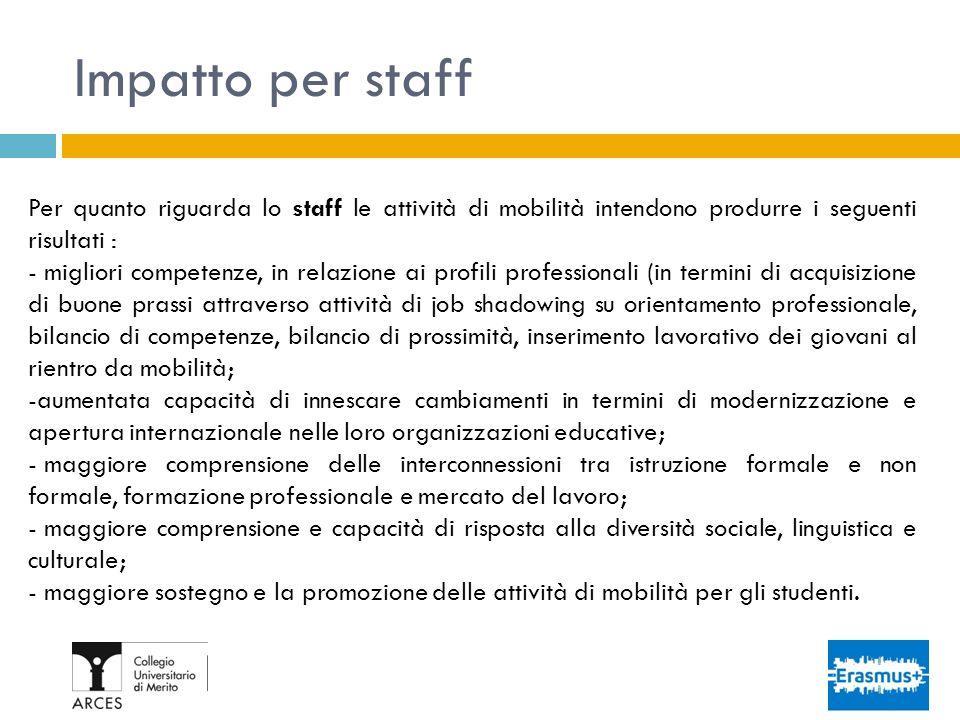 Impatto per staff Per quanto riguarda lo staff le attività di mobilità intendono produrre i seguenti risultati :