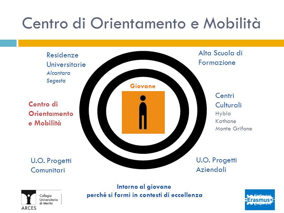 Centro di Orientamento e Mobilità