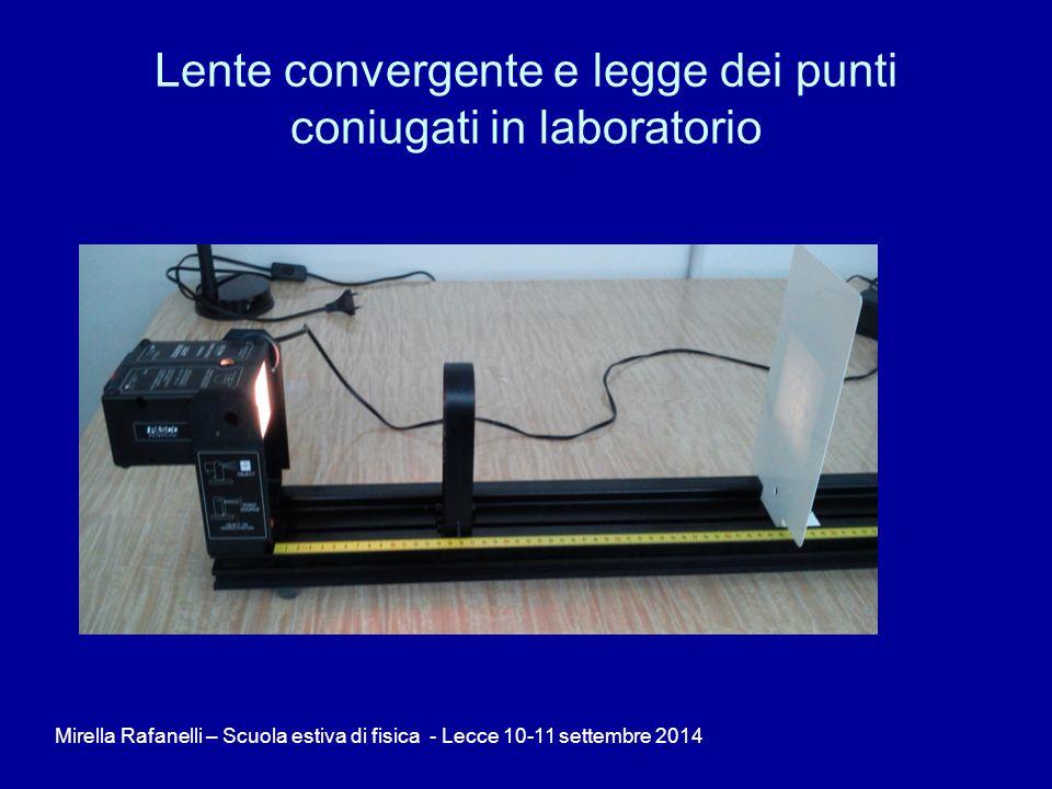 Lente convergente e legge dei punti coniugati in laboratorio