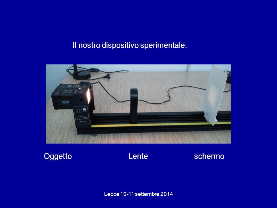 Il nostro dispositivo sperimentale: