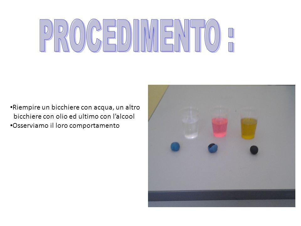 PROCEDIMENTO : Riempire un bicchiere con acqua, un altro. bicchiere con olio ed ultimo con l'alcool.