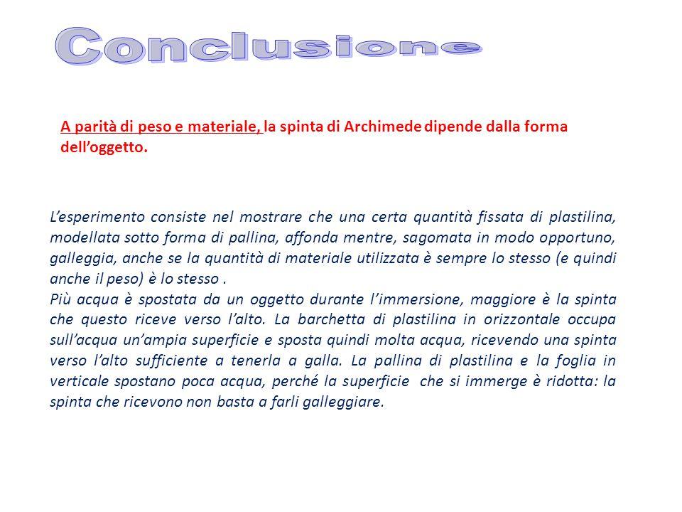 Conclusione A parità di peso e materiale, la spinta di Archimede dipende dalla forma dell'oggetto.