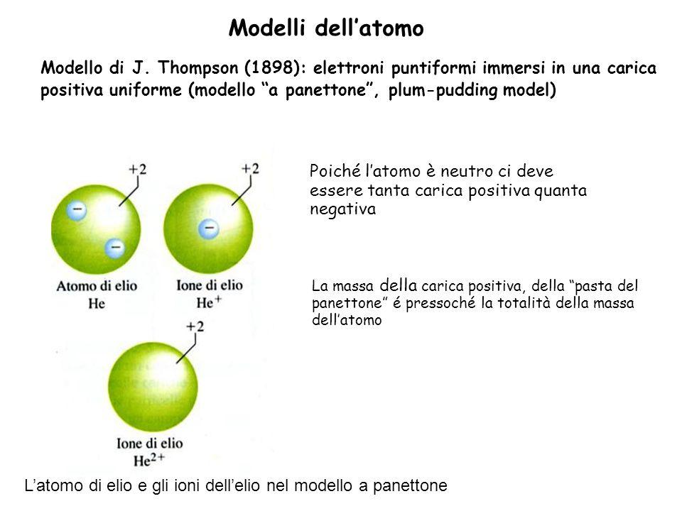 Modelli dell'atomo