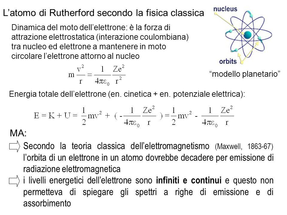L'atomo di Rutherford secondo la fisica classica