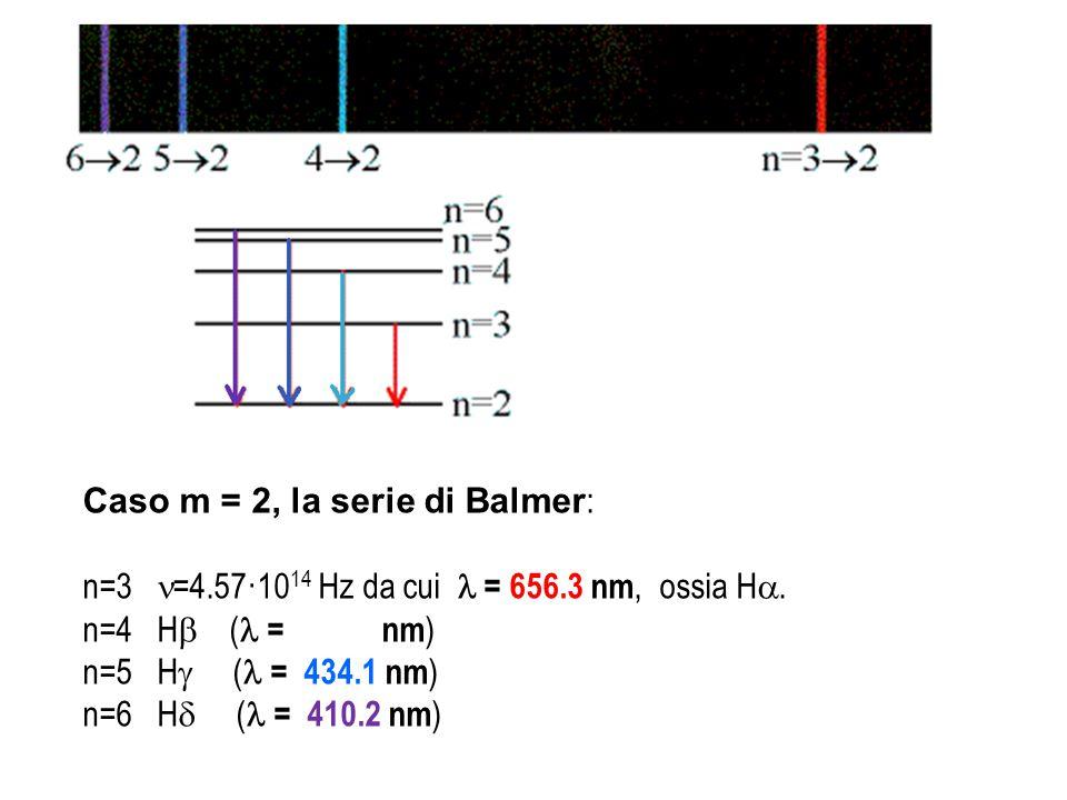 Caso m = 2, la serie di Balmer: