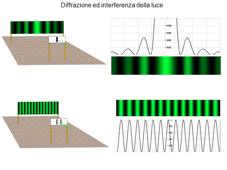 Diffrazione ed interferenza della luce