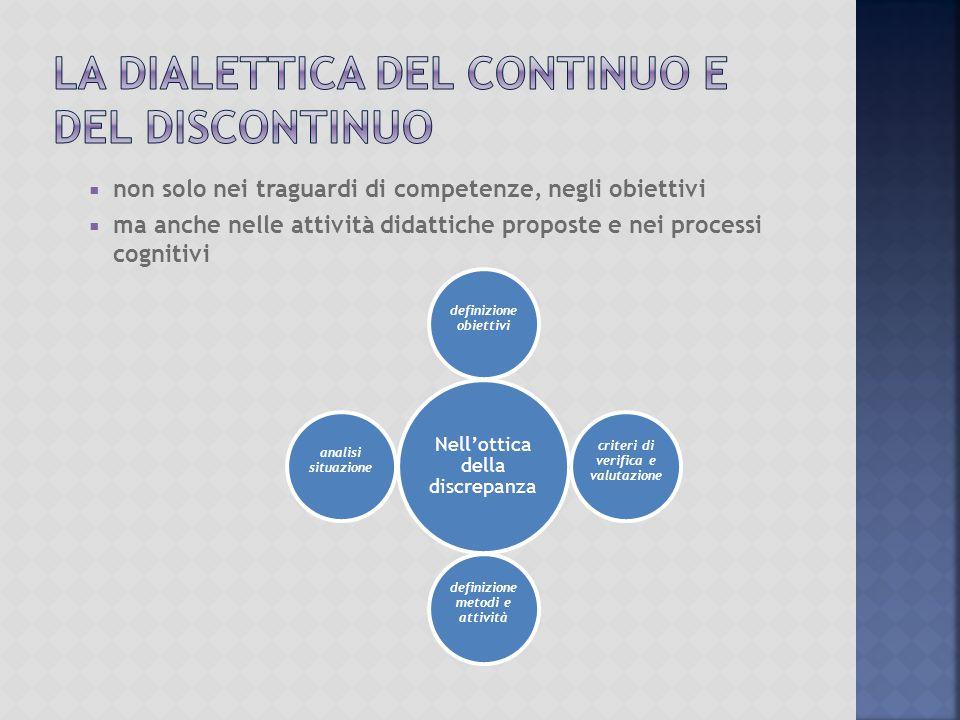 La dialettica del continuo e del discontinuo